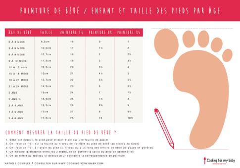 pointure chaussure bébé